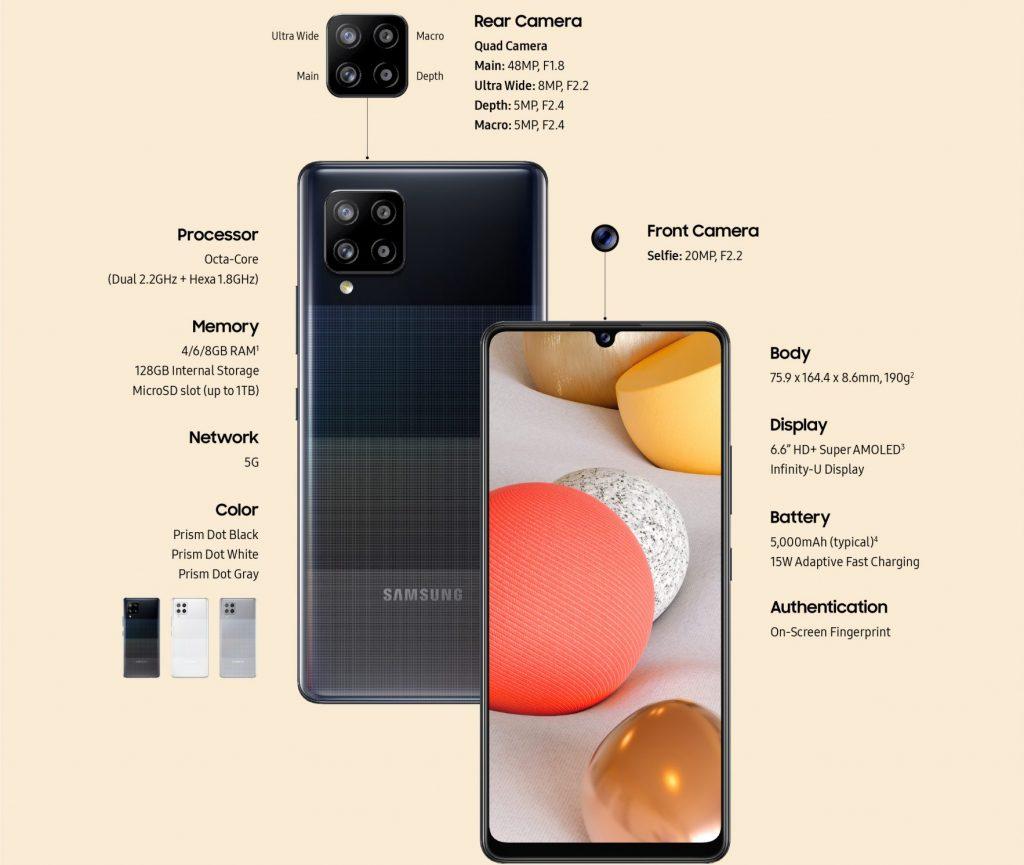 سامسونج تعلن عن أرخص هاتف ذكي يدعم شبكات الجيل الخامس - Samsung Galaxy A42 5G