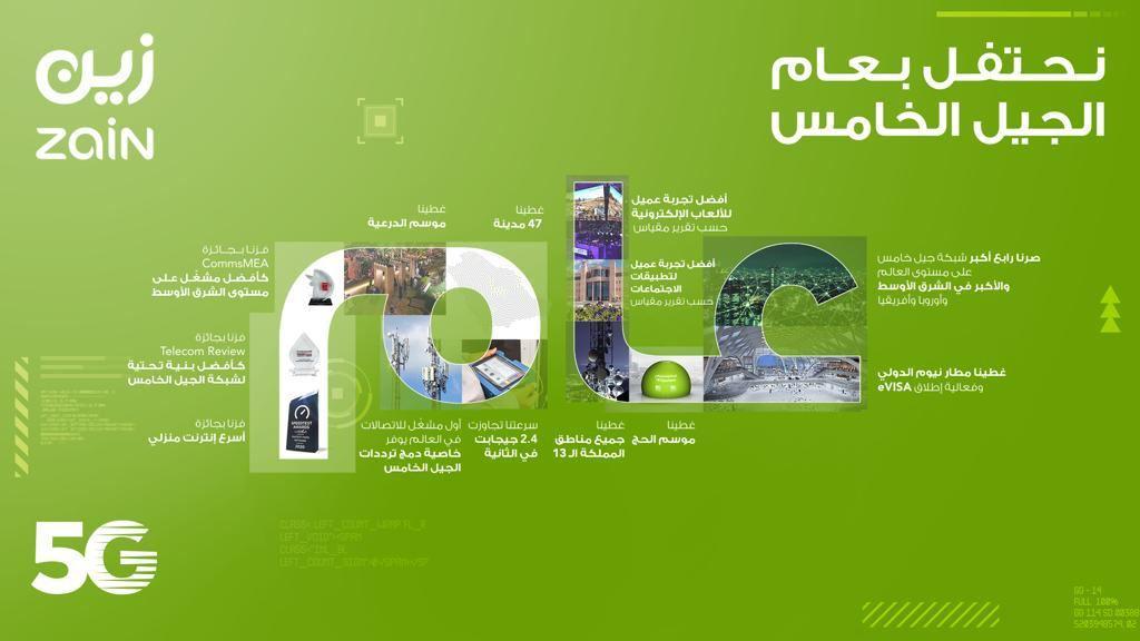 """""""زين السعودية"""" تحتفل بمرور عام على إطلاق شبكتها للجيل الخامس 5G في المملكة"""