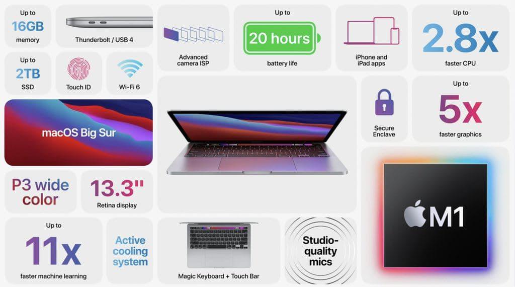 آبل ماك بوك برو - MacBook Pro