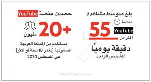 دراسة من يوتيوب تبيّن أن السعوديين يفضلون مشاهدة المحتوى المحلي