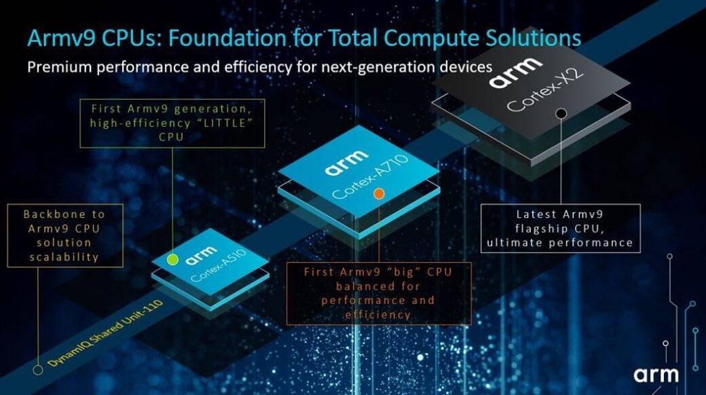 شركة ARM تعلن عن معمارية v9 الموجهة للحواسيب والهواتف الذكية